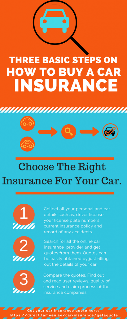 three basic steps on how to buy a car insurance