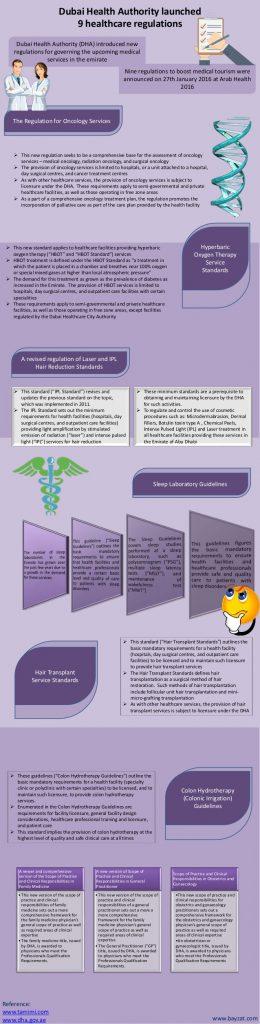 2020 Expo Health Care Framework