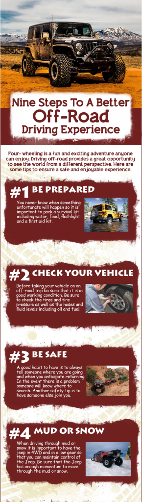 Buy car insurance online and learn steps to a great off-roading experience.