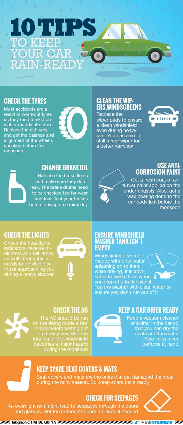 10 tips to keep your car rain-ready