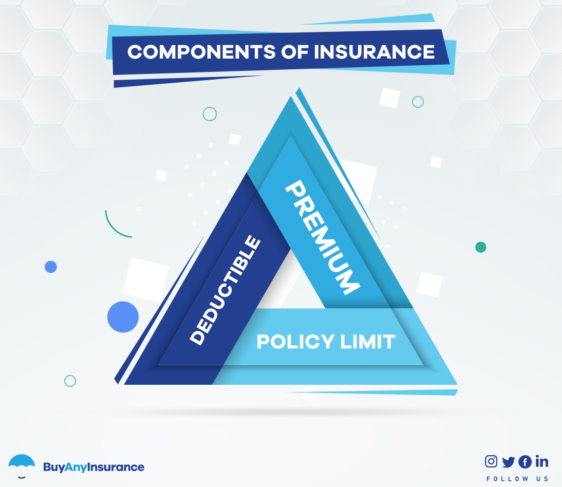 Insurance Components