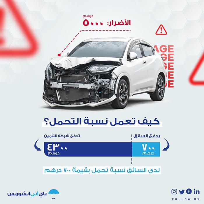 كيف يعمل مبلغ الاقتطاع في تأمين السيارات